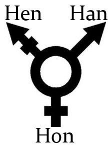 """""""Hen"""" lanserades som ett smidigare sätt att uttrycka """"han eller hon"""", men används ofta för att förneka könsskillnander."""